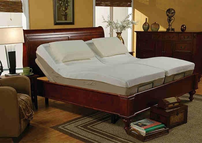Genial Furniture Stores Denver | Furniture Denver | Home Stars